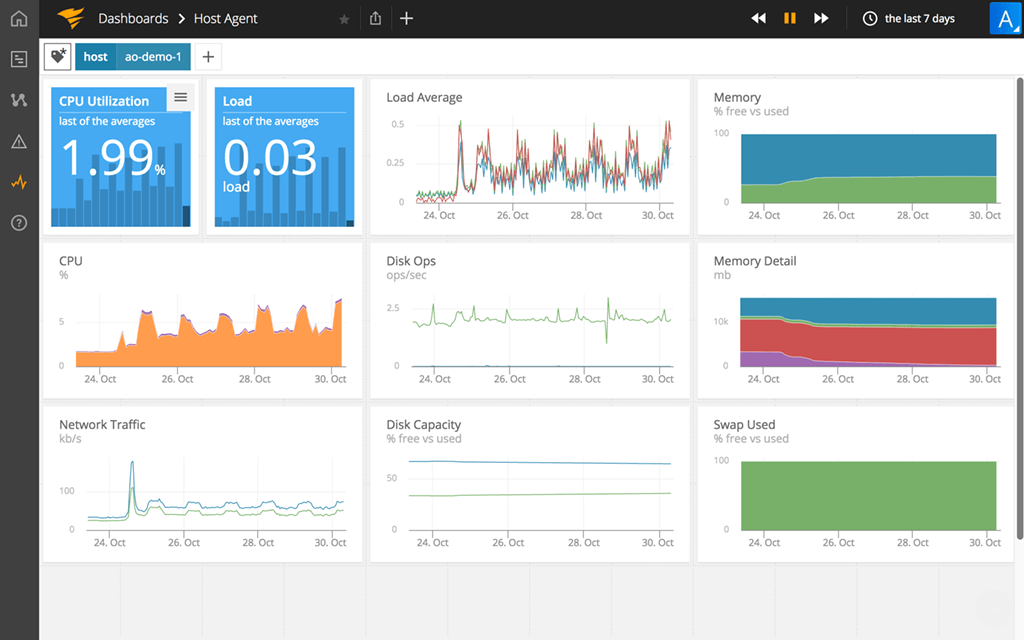 SolarWinds Network Performance Monitor License Key