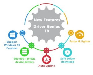 Driver Genius Crack 18.0.0.161 With License code